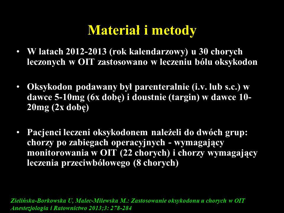 Materiał i metody W latach 2012-2013 (rok kalendarzowy) u 30 chorych leczonych w OIT zastosowano w leczeniu bólu oksykodon.