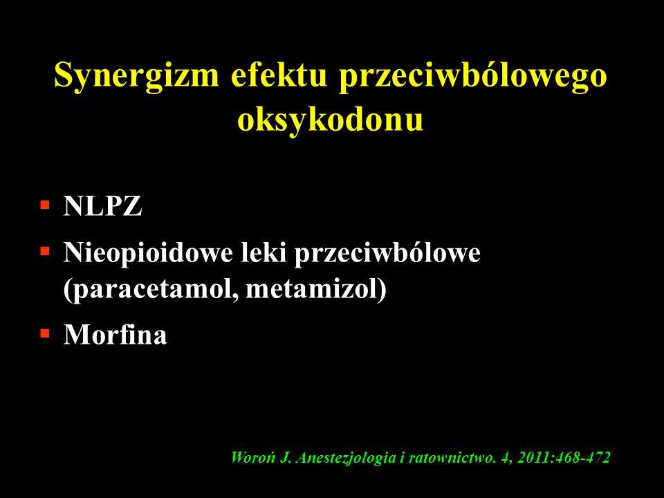 Synergizm efektu przeciwbólowego oksykodonu
