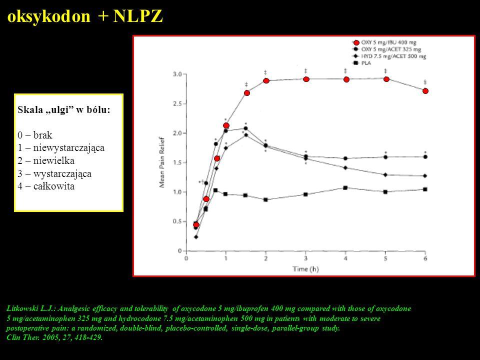 """oksykodon + NLPZ Skala """"ulgi w bólu: 0 – brak 1 – niewystarczająca"""