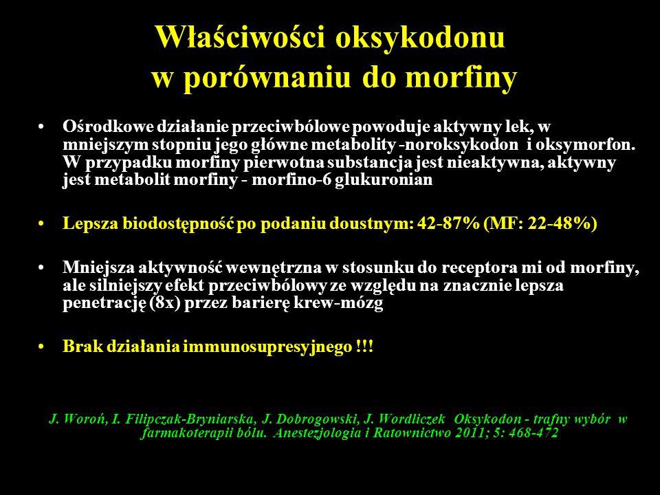 Właściwości oksykodonu w porównaniu do morfiny