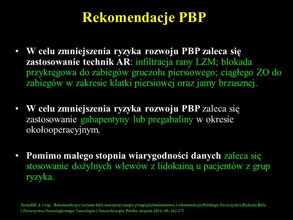 Rekomendacje PBP