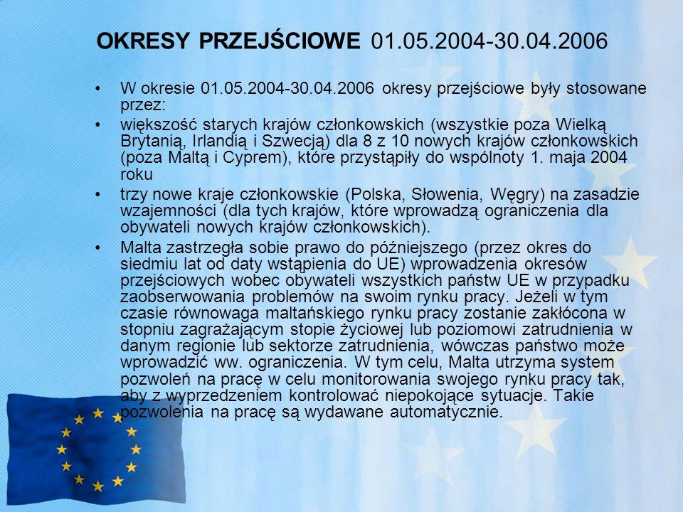 OKRESY PRZEJŚCIOWE 01.05.2004-30.04.2006 W okresie 01.05.2004-30.04.2006 okresy przejściowe były stosowane przez: