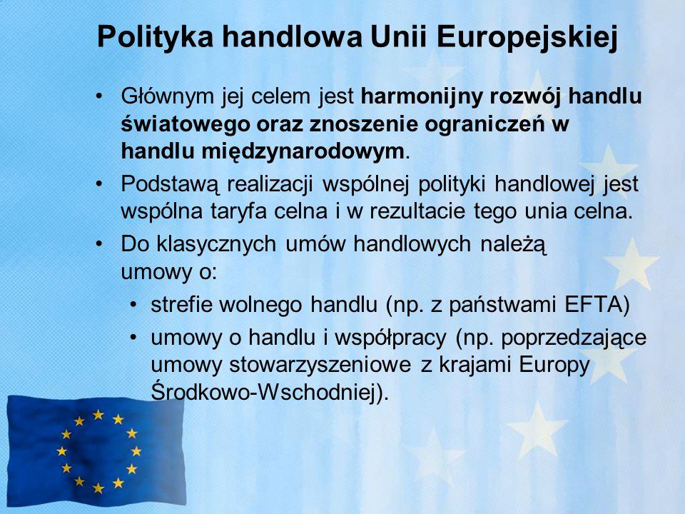Polityka handlowa Unii Europejskiej