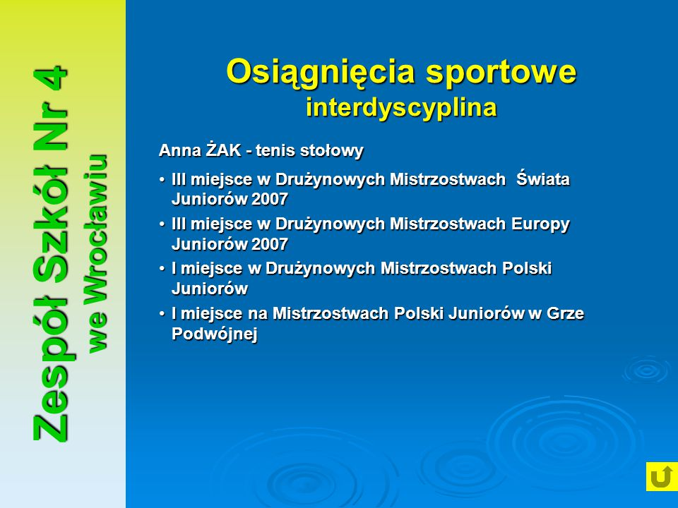 Osiągnięcia sportowe interdyscyplina Zespół Szkół Nr 4 we Wrocławiu