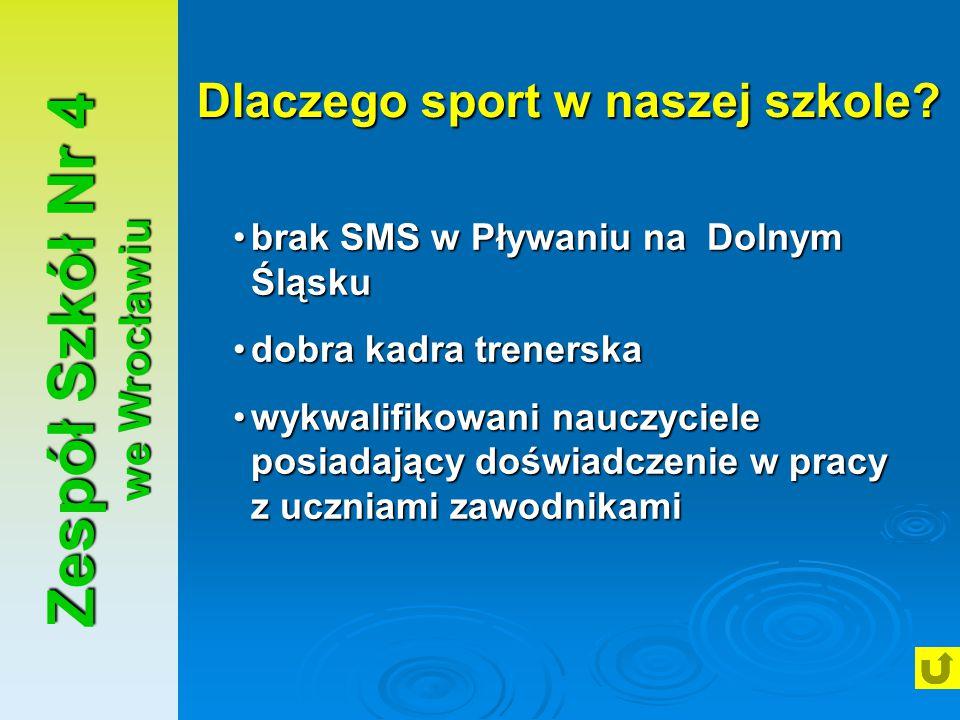 Dlaczego sport w naszej szkole Zespół Szkół Nr 4 we Wrocławiu