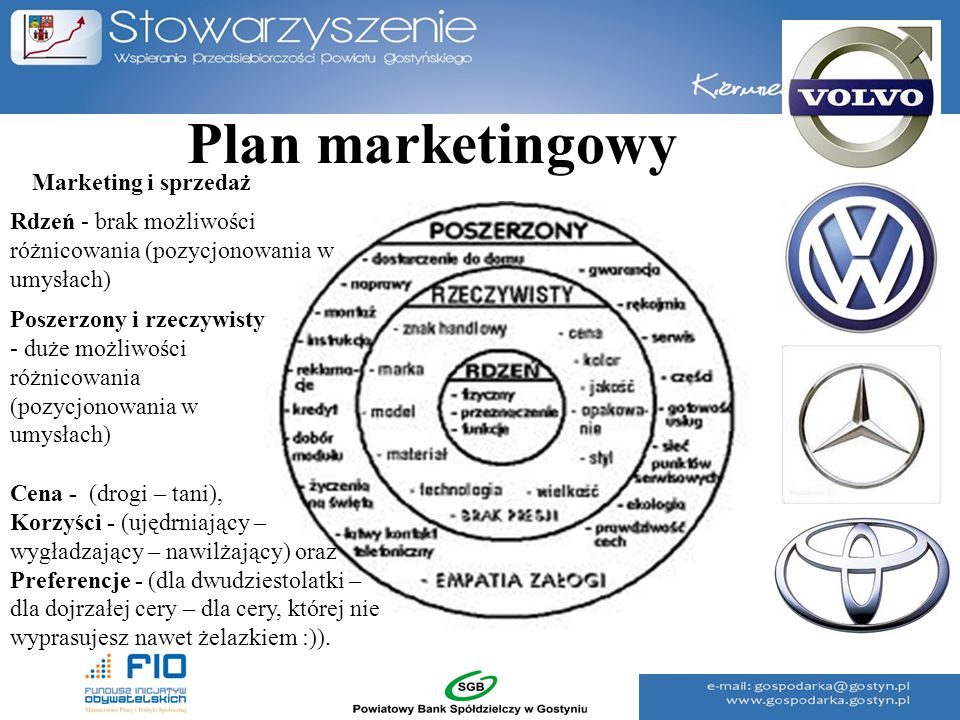 Plan marketingowy Marketing i sprzedaż