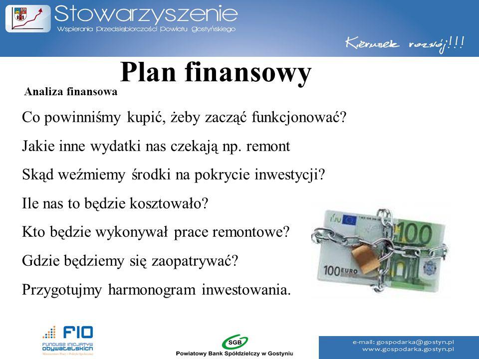Plan finansowy Co powinniśmy kupić, żeby zacząć funkcjonować