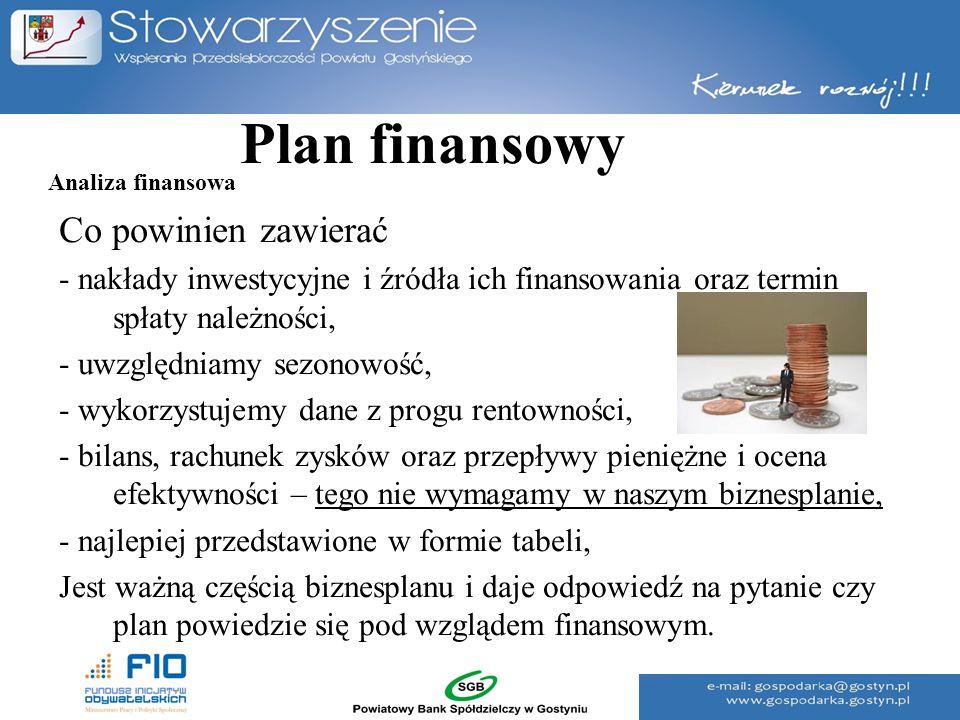 Plan finansowy Co powinien zawierać