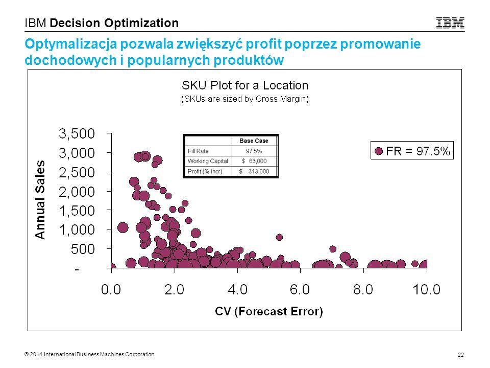 Optymalizacja pozwala zwiększyć profit poprzez promowanie dochodowych i popularnych produktów