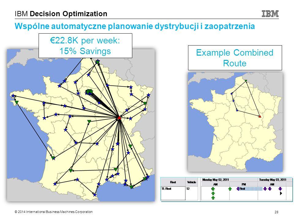 Wspólne automatyczne planowanie dystrybucji i zaopatrzenia