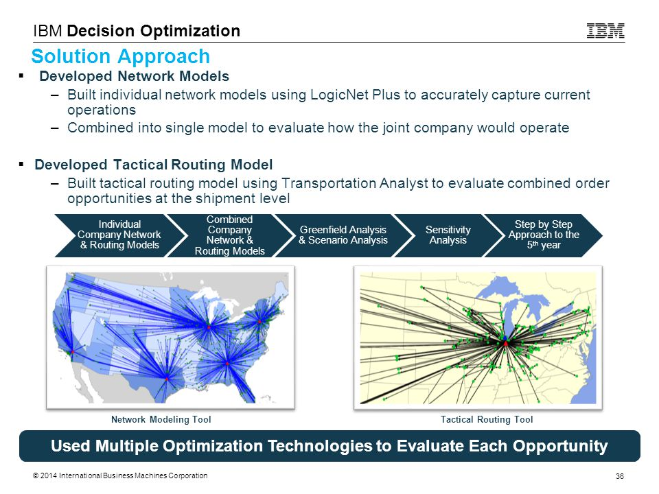 Used Multiple Optimization Technologies to Evaluate Each Opportunity