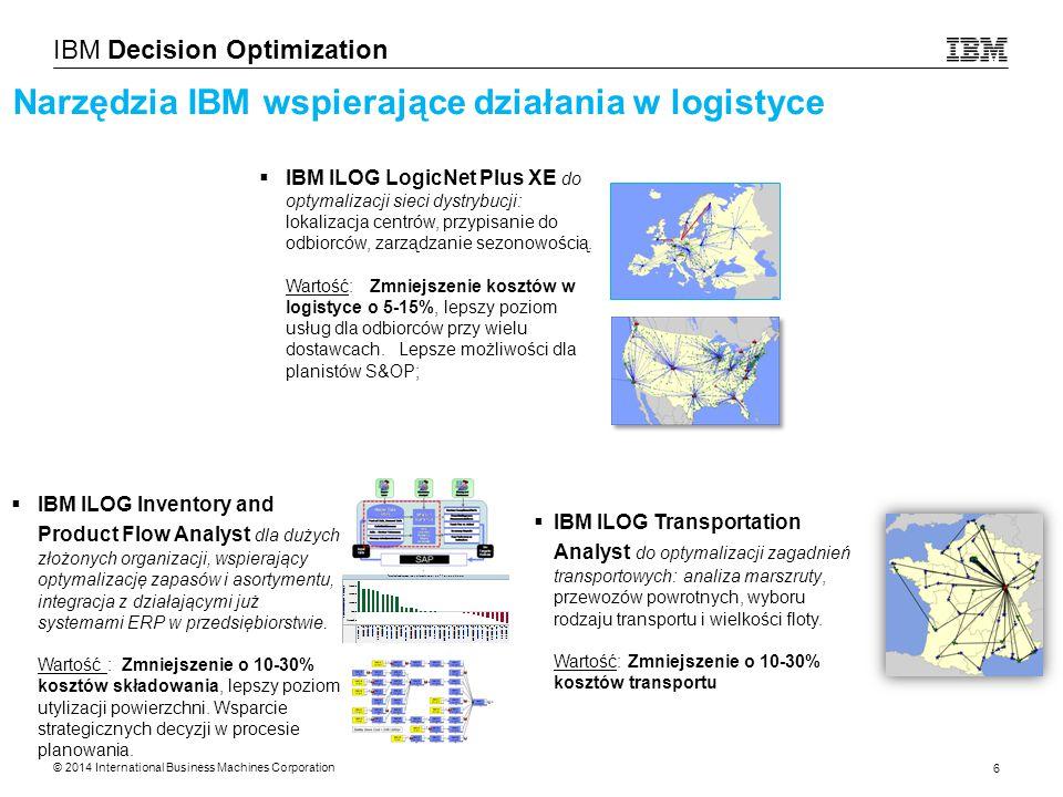 Narzędzia IBM wspierające działania w logistyce