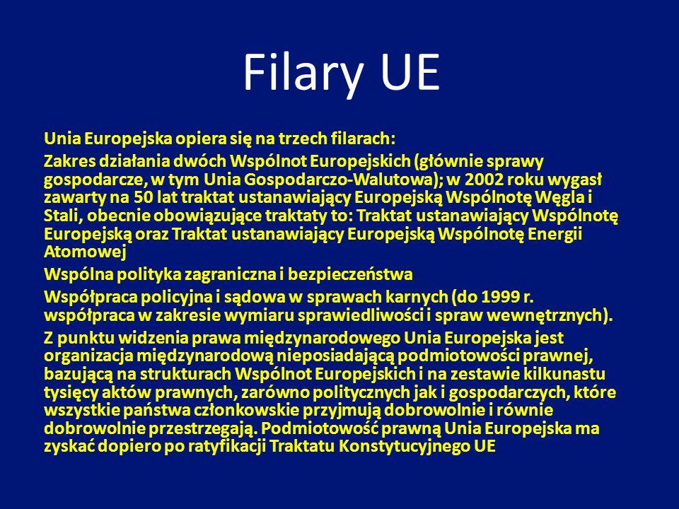 Filary UE Unia Europejska opiera się na trzech filarach: