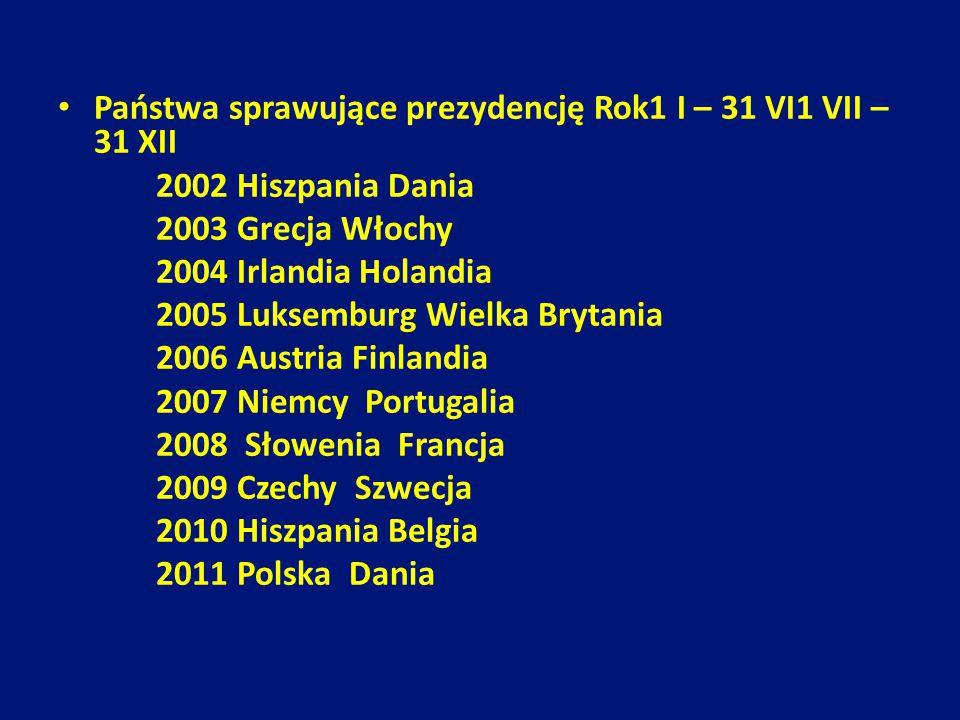 Państwa sprawujące prezydencję Rok1 I – 31 VI1 VII – 31 XII