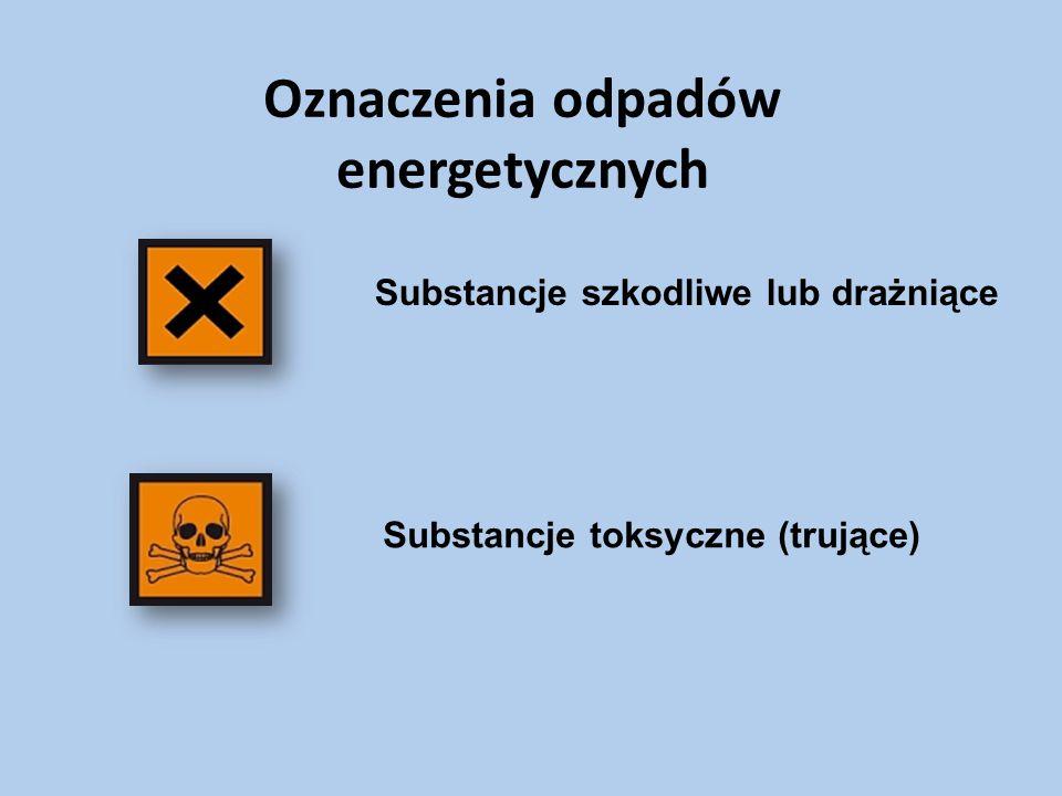 Oznaczenia odpadów energetycznych