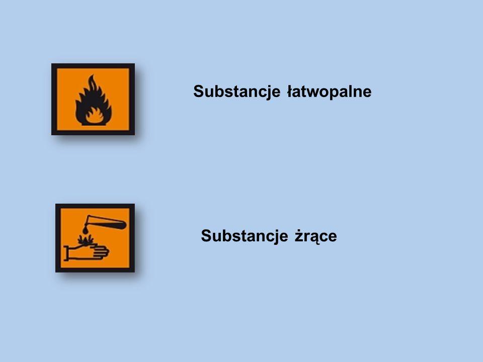 Substancje łatwopalne
