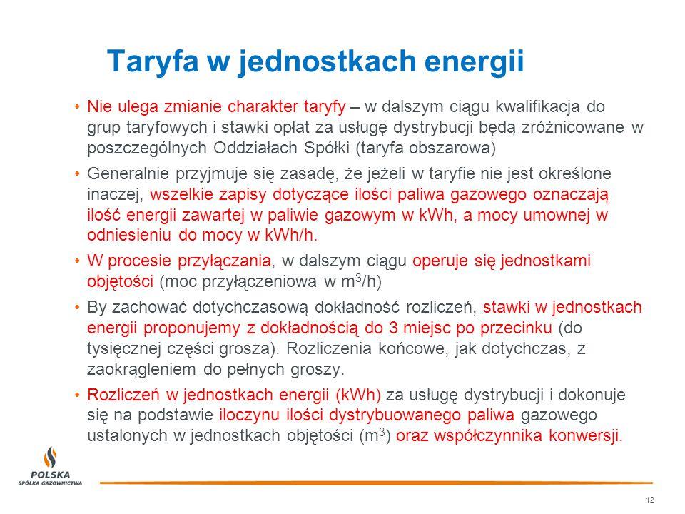 Taryfa w jednostkach energii