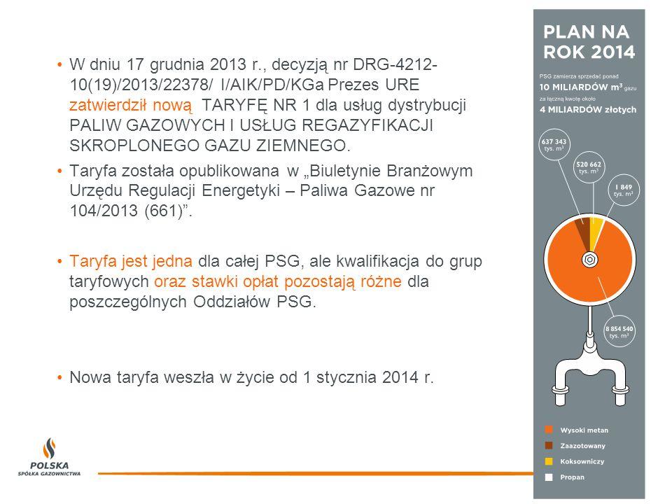 W dniu 17 grudnia 2013 r., decyzją nr DRG-4212-10(19)/2013/22378/ I/AIK/PD/KGa Prezes URE zatwierdził nową TARYFĘ NR 1 dla usług dystrybucji PALIW GAZOWYCH I USŁUG REGAZYFIKACJI SKROPLONEGO GAZU ZIEMNEGO.