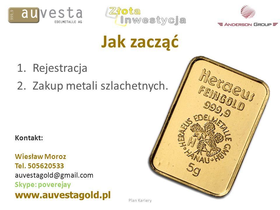 Jak zacząć Rejestracja Zakup metali szlachetnych. www.auvestagold.pl