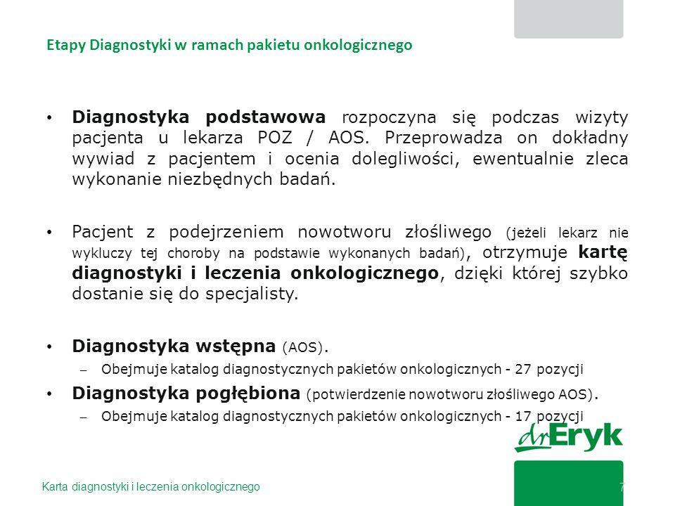 Etapy Diagnostyki w ramach pakietu onkologicznego