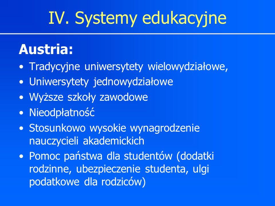 IV. Systemy edukacyjne Austria:
