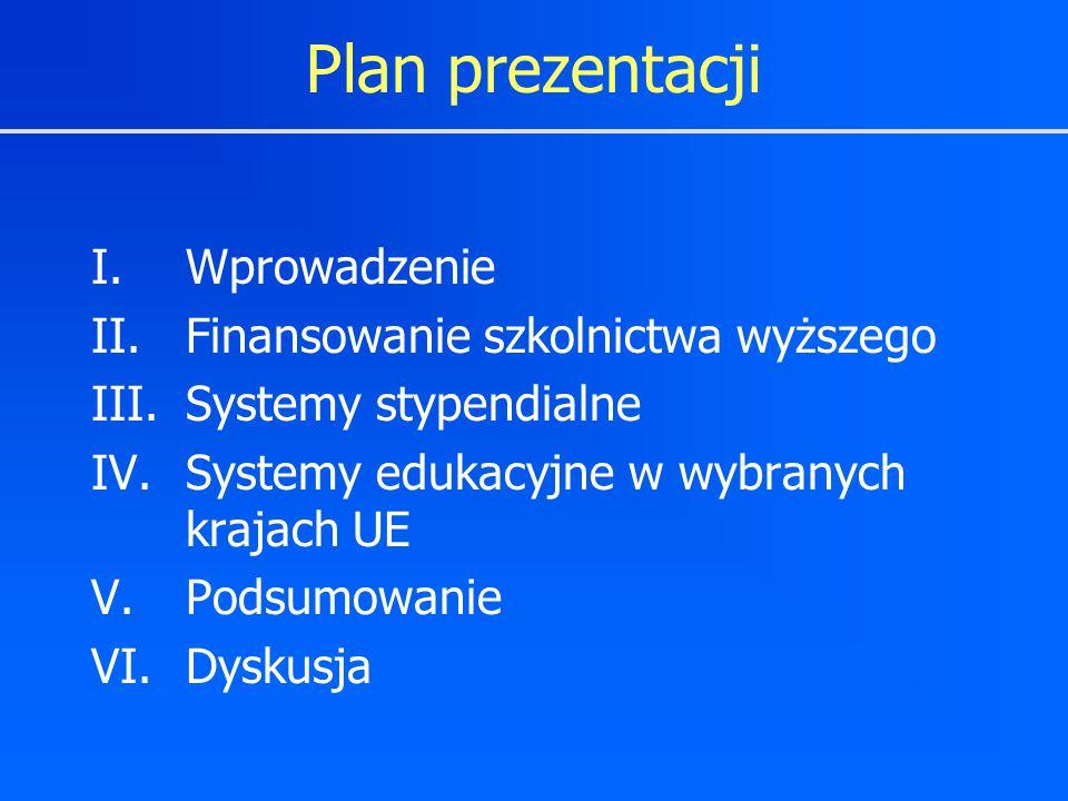Plan prezentacji Wprowadzenie Finansowanie szkolnictwa wyższego
