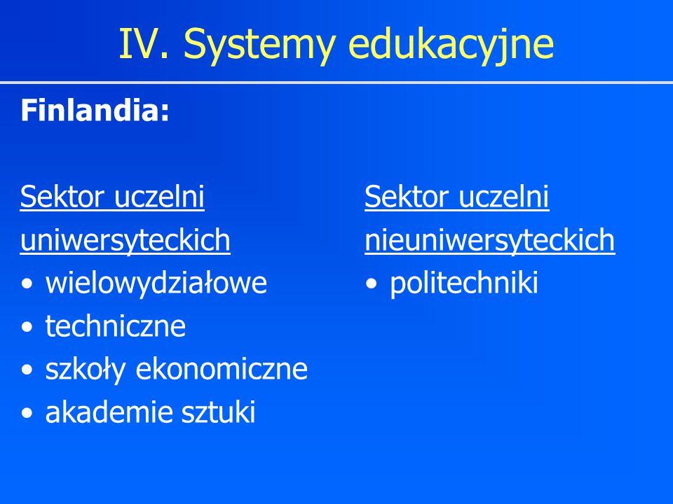 IV. Systemy edukacyjne Finlandia: Sektor uczelni uniwersyteckich
