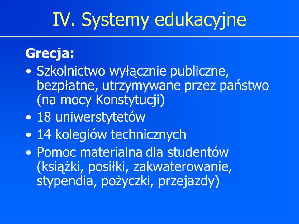 IV. Systemy edukacyjne Grecja: