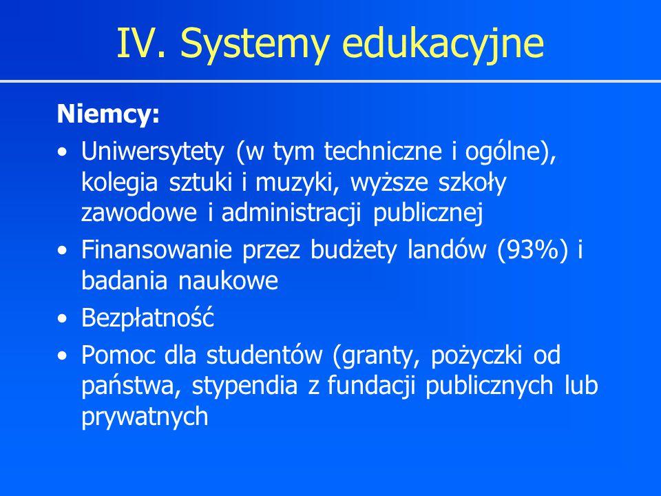 IV. Systemy edukacyjne Niemcy: