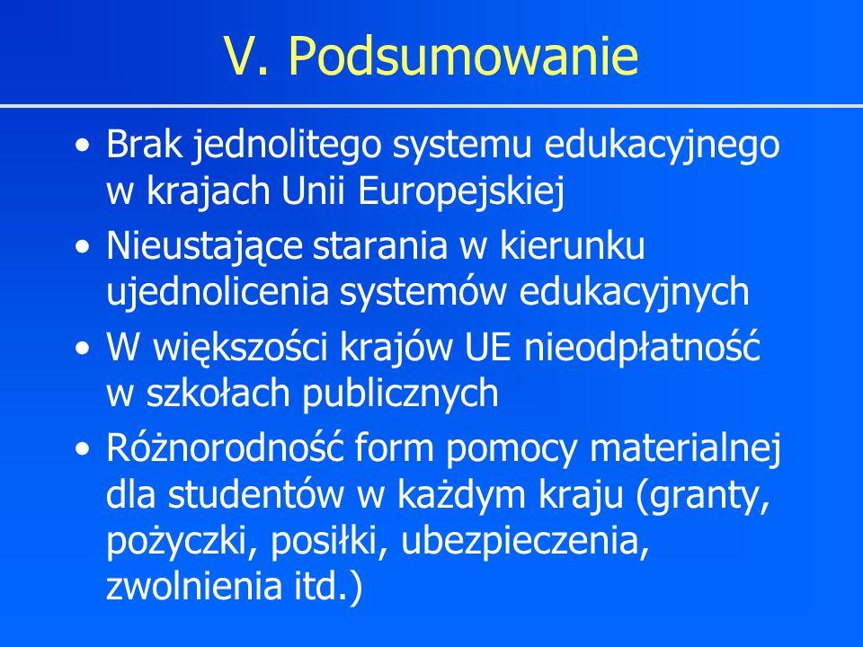 V. Podsumowanie Brak jednolitego systemu edukacyjnego w krajach Unii Europejskiej.