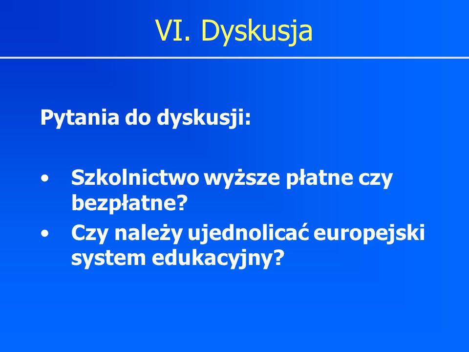 VI. Dyskusja Pytania do dyskusji: