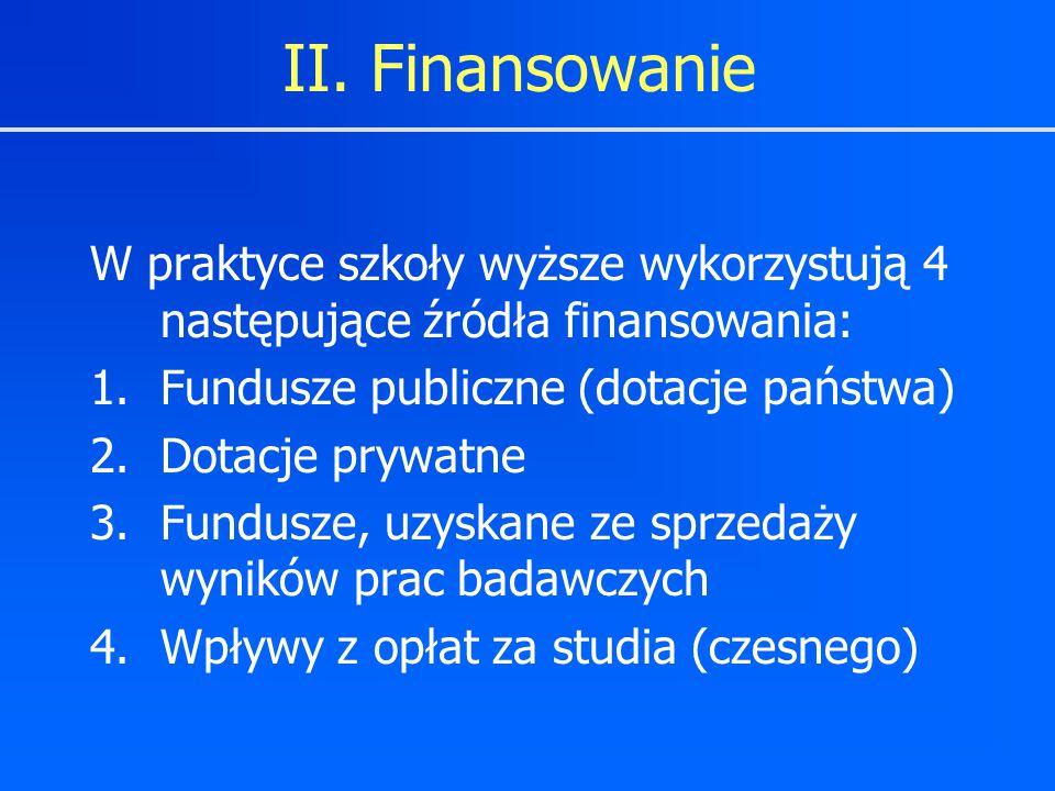II. Finansowanie W praktyce szkoły wyższe wykorzystują 4 następujące źródła finansowania: Fundusze publiczne (dotacje państwa)