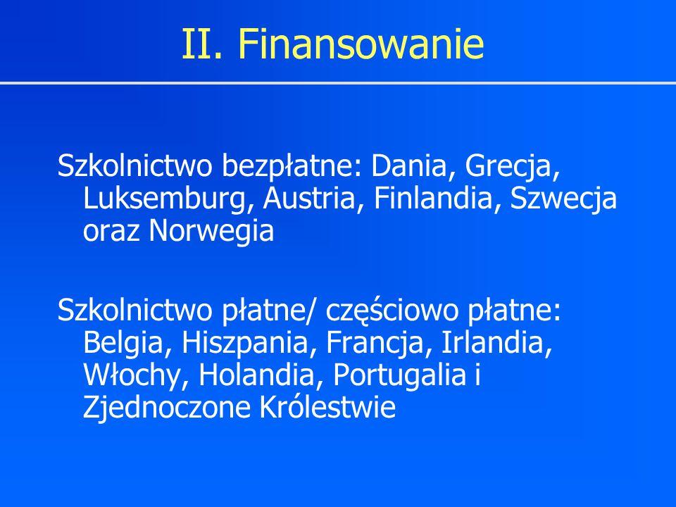 II. Finansowanie Szkolnictwo bezpłatne: Dania, Grecja, Luksemburg, Austria, Finlandia, Szwecja oraz Norwegia.