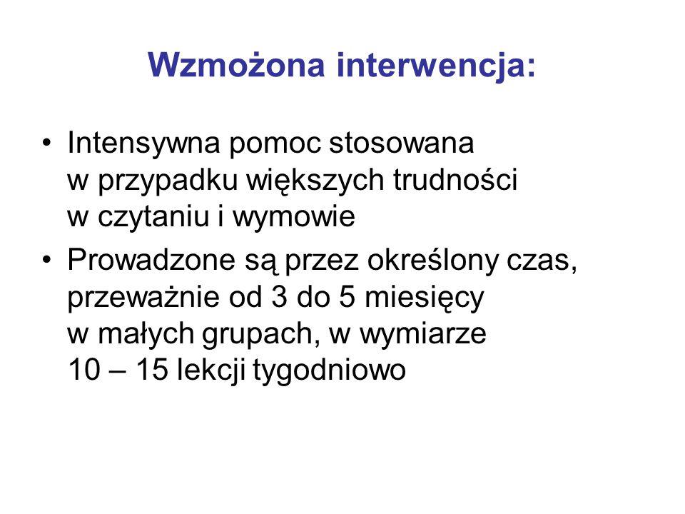 Wzmożona interwencja: