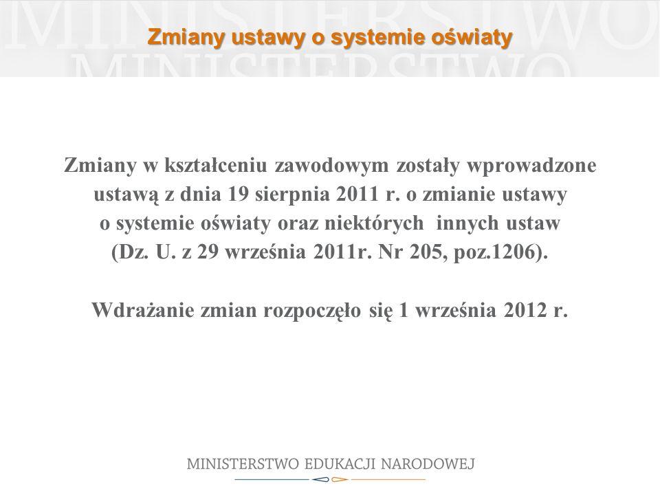 Zmiany ustawy o systemie oświaty
