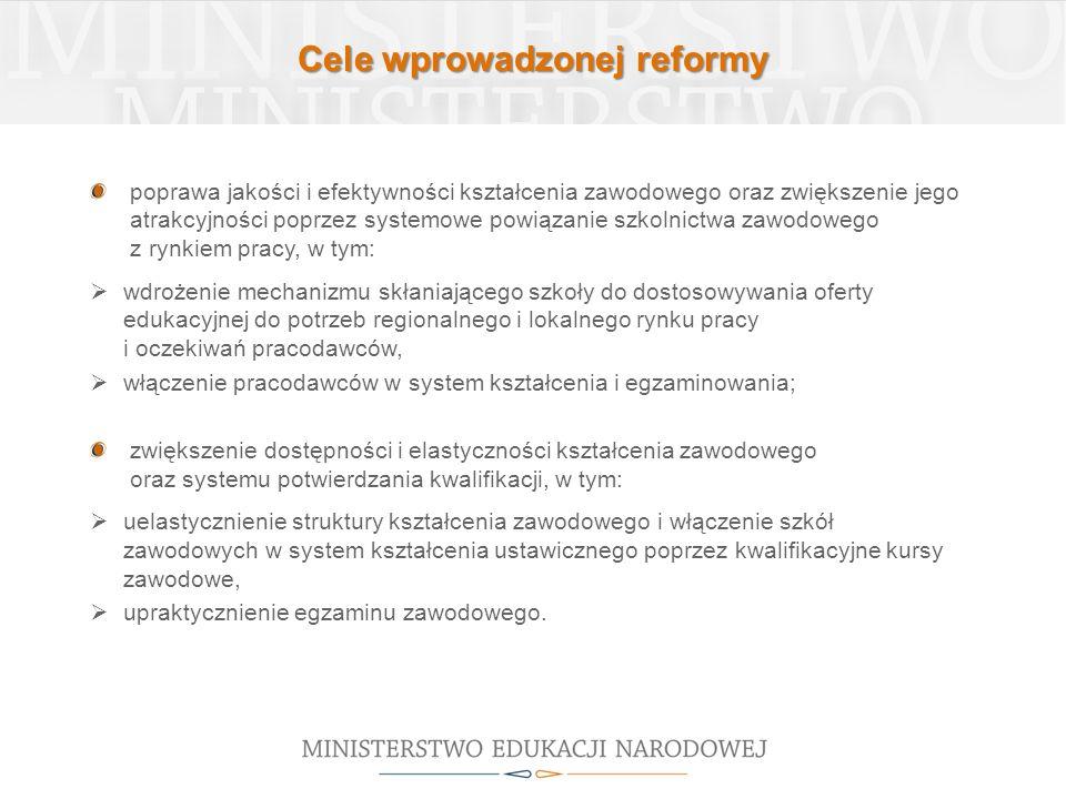 Cele wprowadzonej reformy