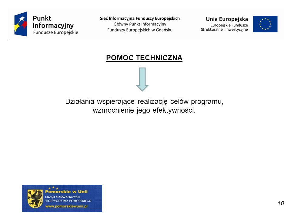 POMOC TECHNICZNA Działania wspierające realizację celów programu, wzmocnienie jego efektywności. 10.