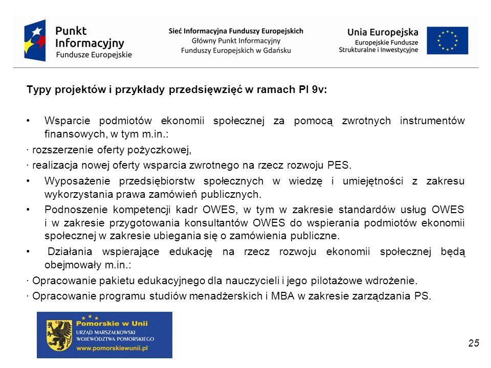Typy projektów i przykłady przedsięwzięć w ramach PI 9v: