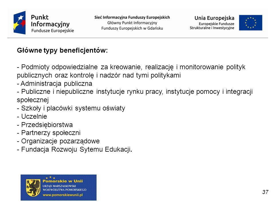 Główne typy beneficjentów: