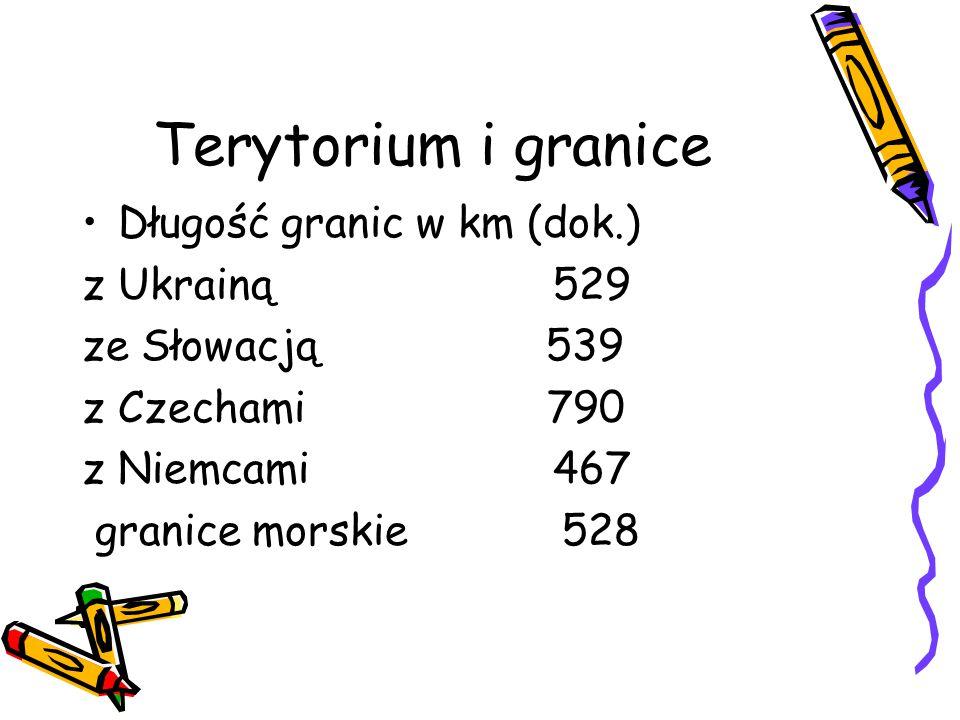 Terytorium i granice Długość granic w km (dok.) z Ukrainą 529