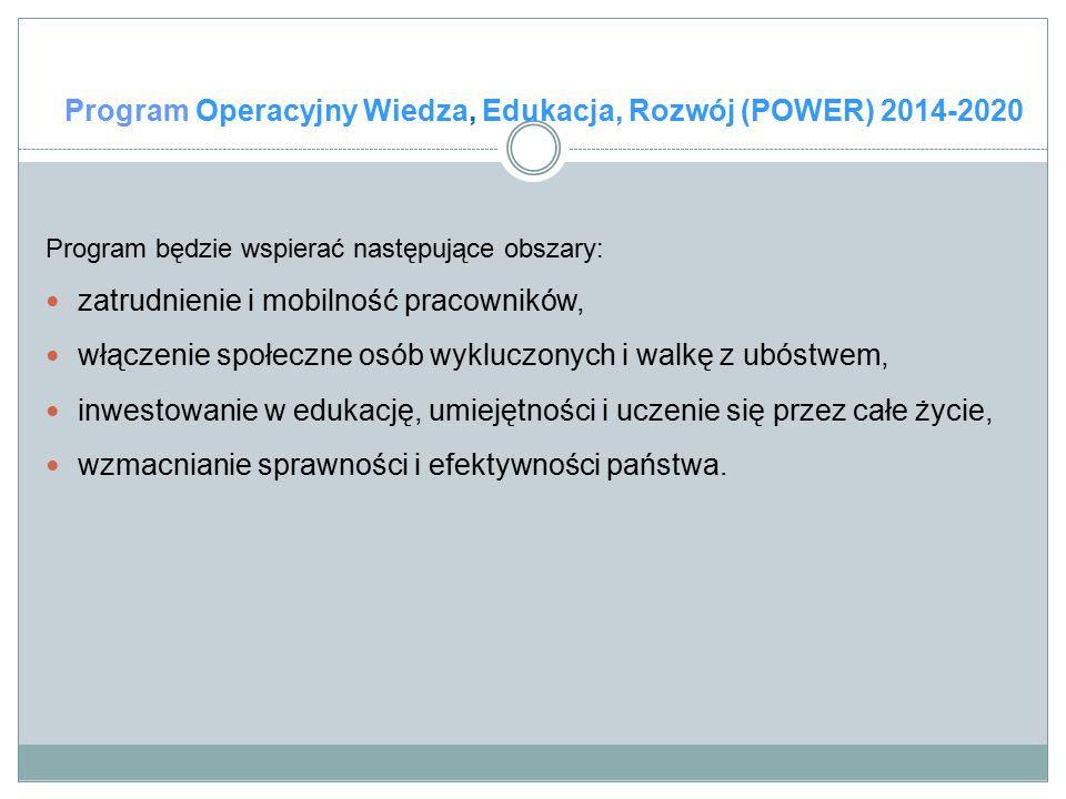 Program Operacyjny Wiedza, Edukacja, Rozwój (POWER) 2014-2020