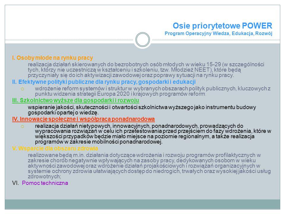 Osie priorytetowe POWER Program Operacyjny Wiedza, Edukacja, Rozwój