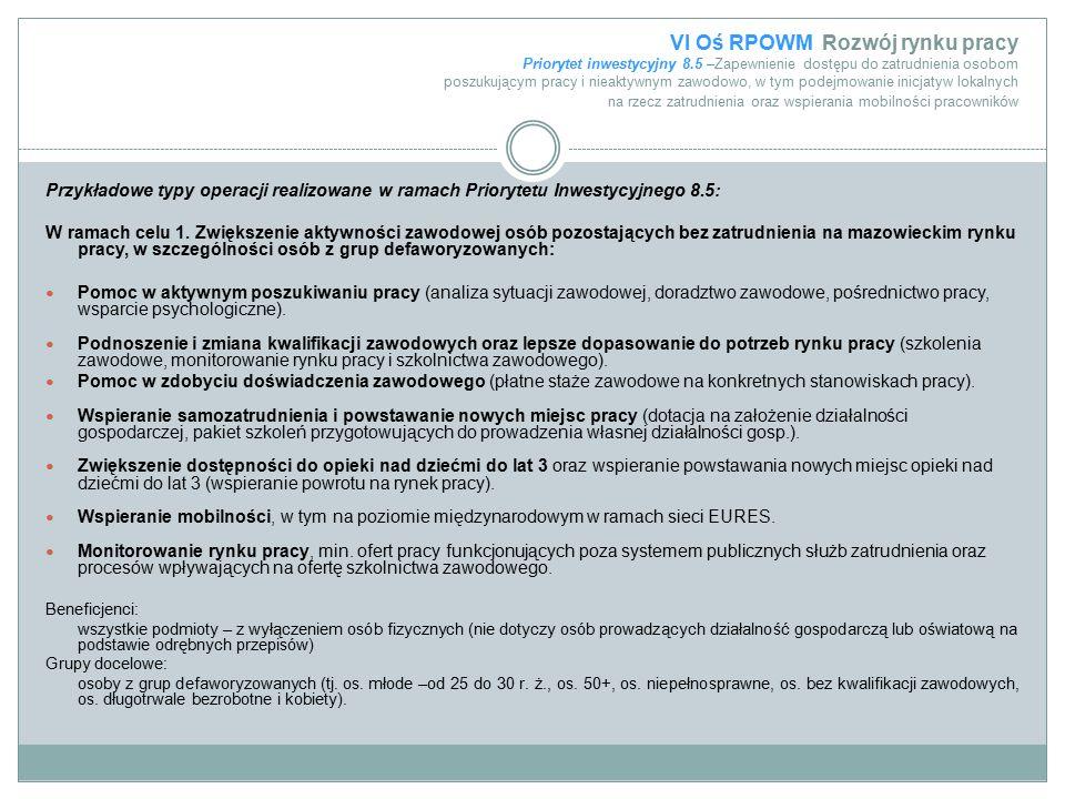 VI Oś RPOWM Rozwój rynku pracy Priorytet inwestycyjny 8