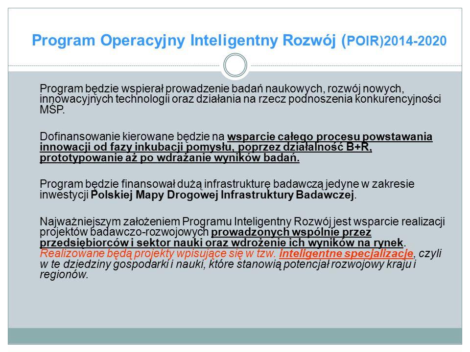 Program Operacyjny Inteligentny Rozwój (POIR)2014-2020