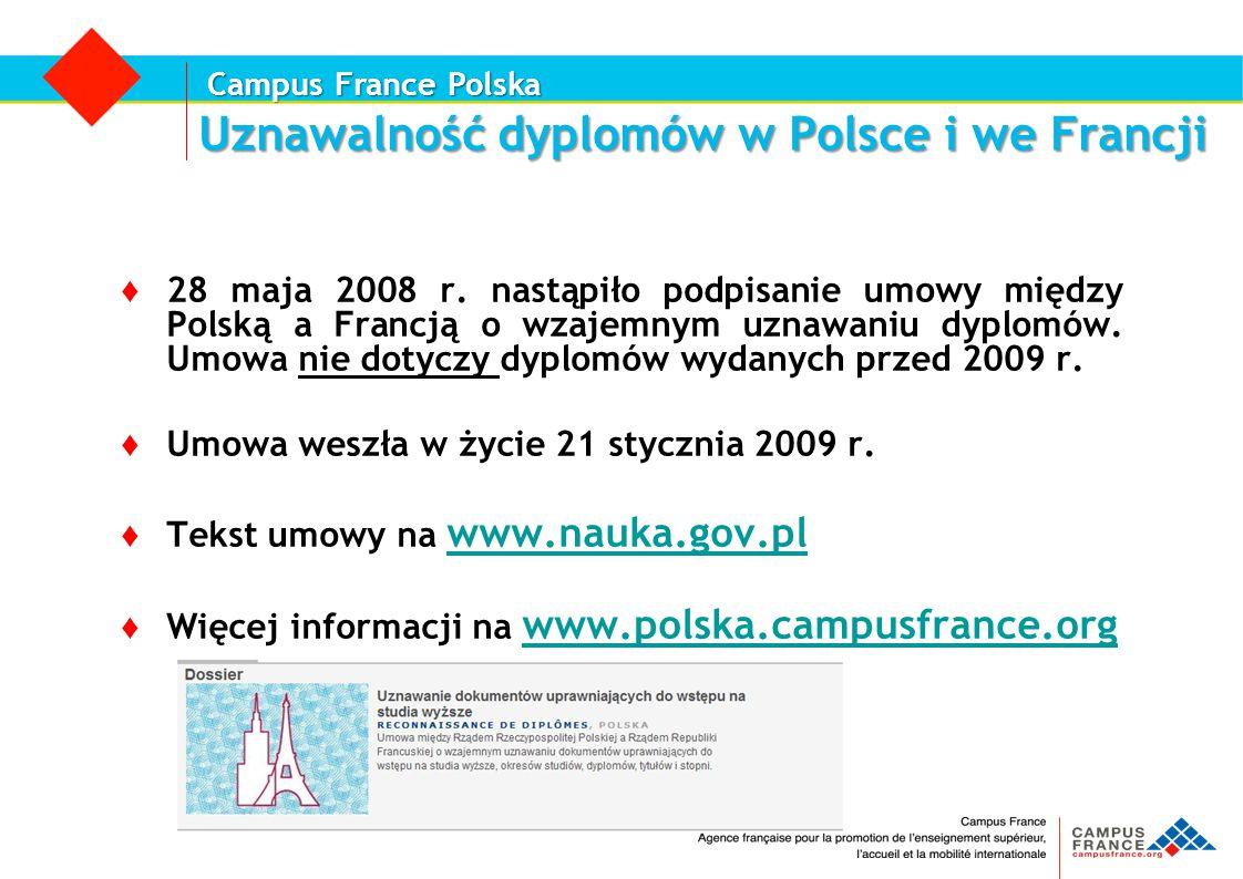 Uznawalność dyplomów w Polsce i we Francji