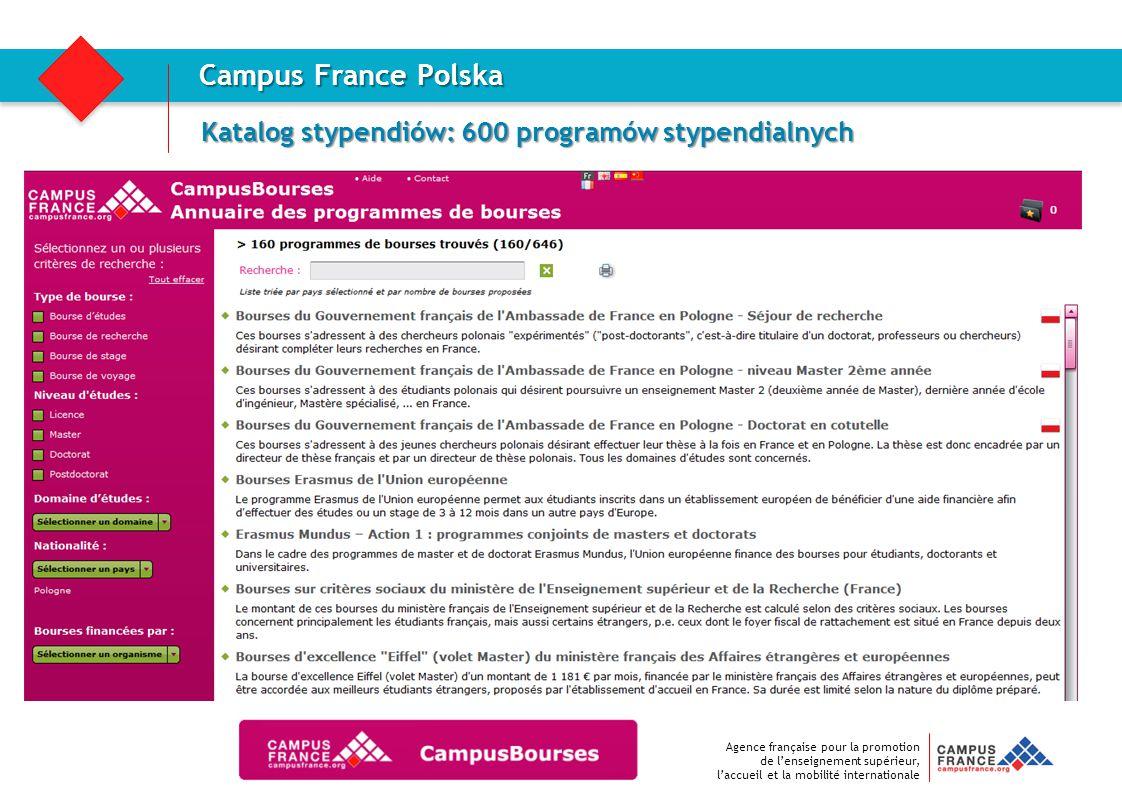 Campus France Polska Katalog stypendiów: 600 programów stypendialnych