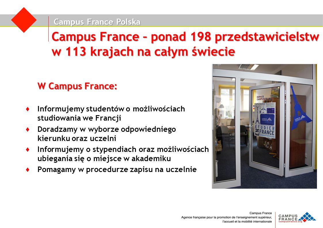 Campus France Polska Campus France – ponad 198 przedstawicielstw w 113 krajach na całym świecie. W Campus France: