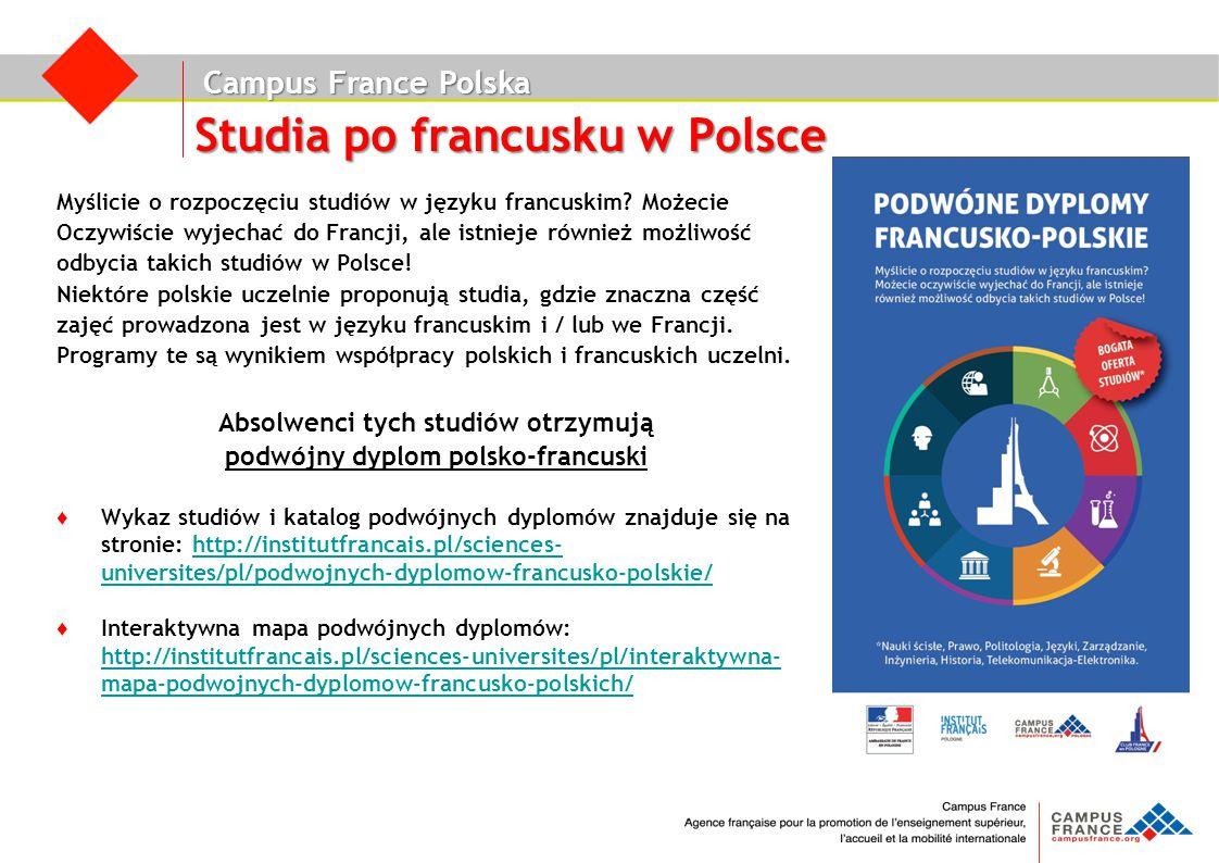 Studia po francusku w Polsce