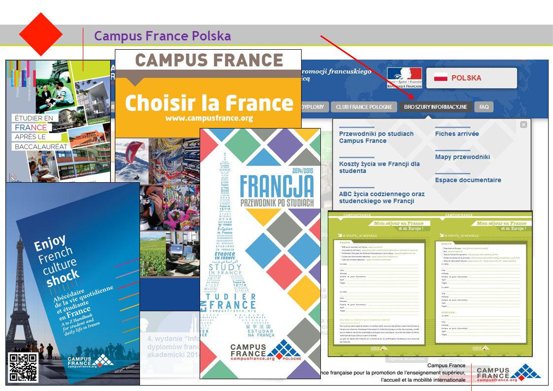 Campus France Polska