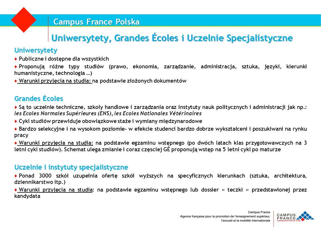 Uniwersytety, Grandes Écoles i Uczelnie Specjalistyczne